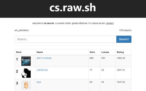 cs.raw.sh